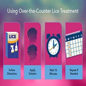 OTC-Lice-Treatment-Effectiveness